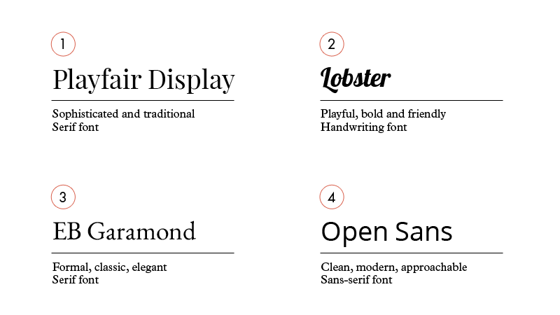 image of playfair, lobster, eb garamond and open sans fonts